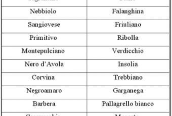 Intravino: la querelle sul concorso di Vitigno Italia